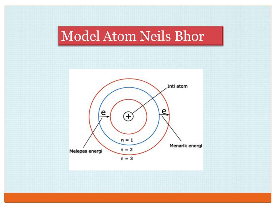 Model Atom Neils Bhor