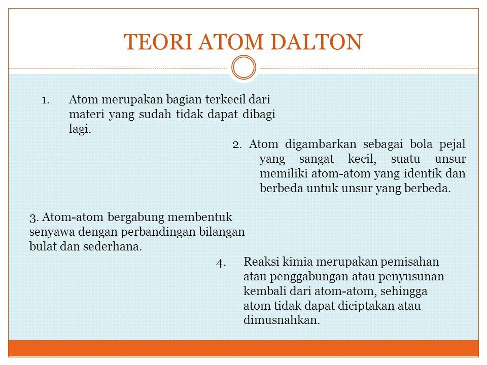 TEORI ATOM DALTON Atom merupakan bagian terkecil dari