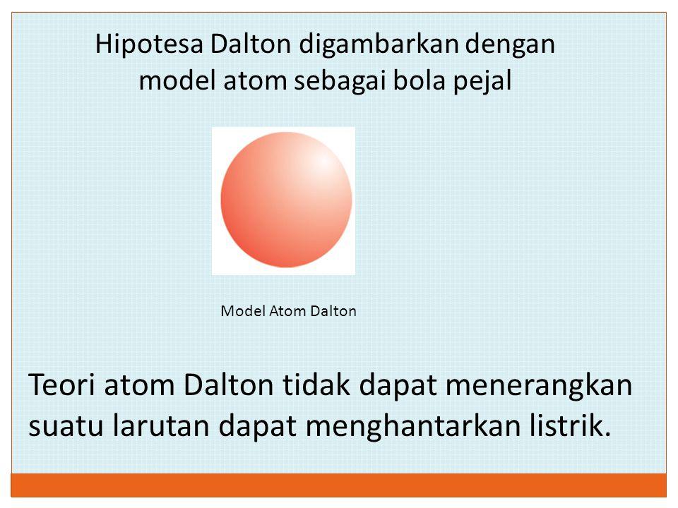 Hipotesa Dalton digambarkan dengan model atom sebagai bola pejal