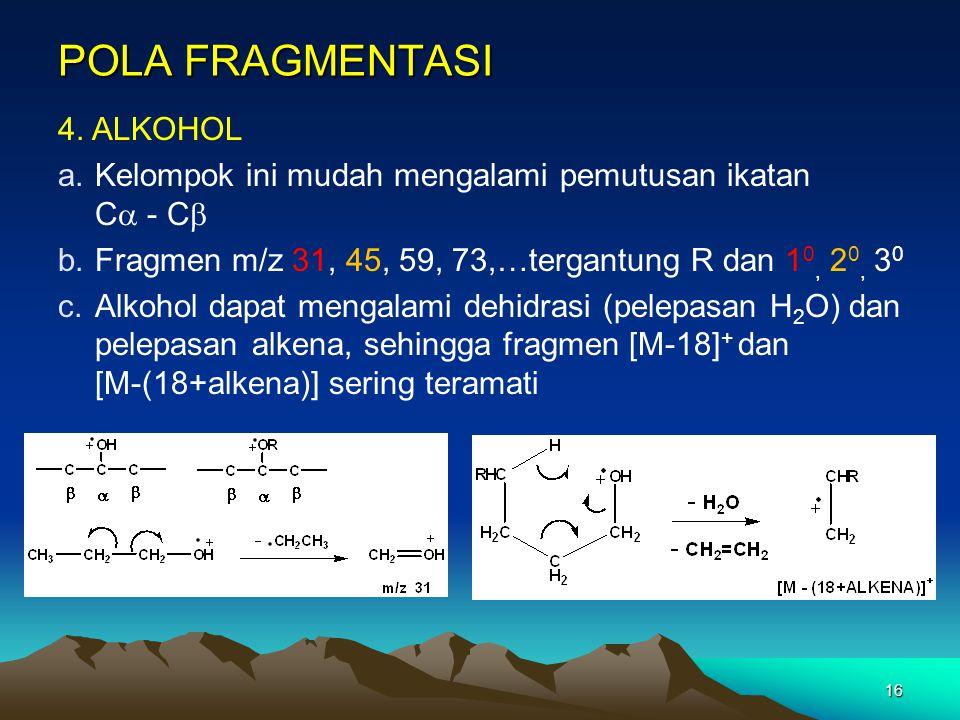 POLA FRAGMENTASI 4. ALKOHOL