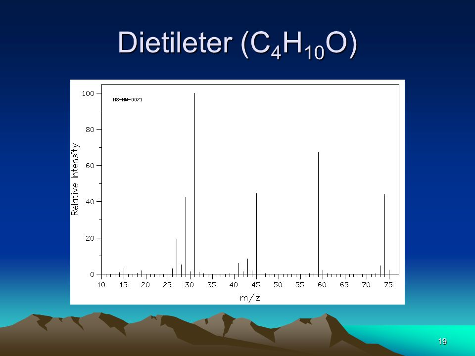 Dietileter (C4H10O)