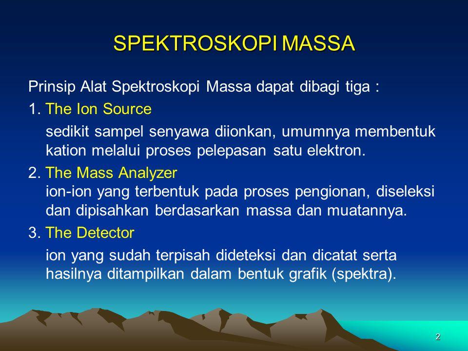 SPEKTROSKOPI MASSA Prinsip Alat Spektroskopi Massa dapat dibagi tiga :