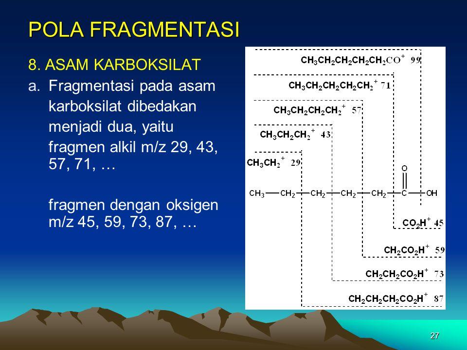 POLA FRAGMENTASI 8. ASAM KARBOKSILAT Fragmentasi pada asam