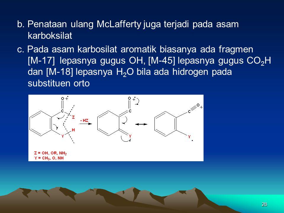 b. Penataan ulang McLafferty juga terjadi pada asam karboksilat