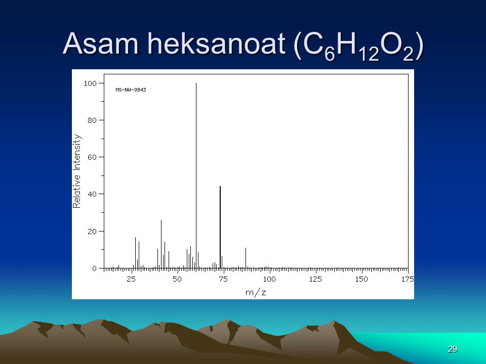 Asam heksanoat (C6H12O2)