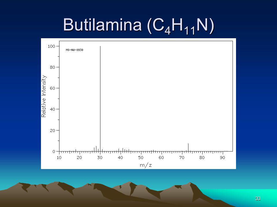 Butilamina (C4H11N)