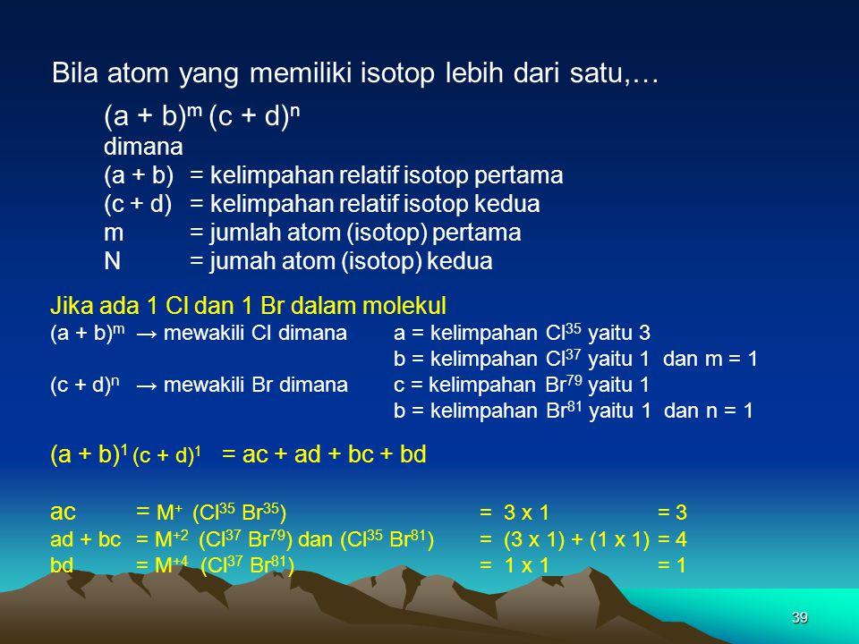 Bila atom yang memiliki isotop lebih dari satu,…
