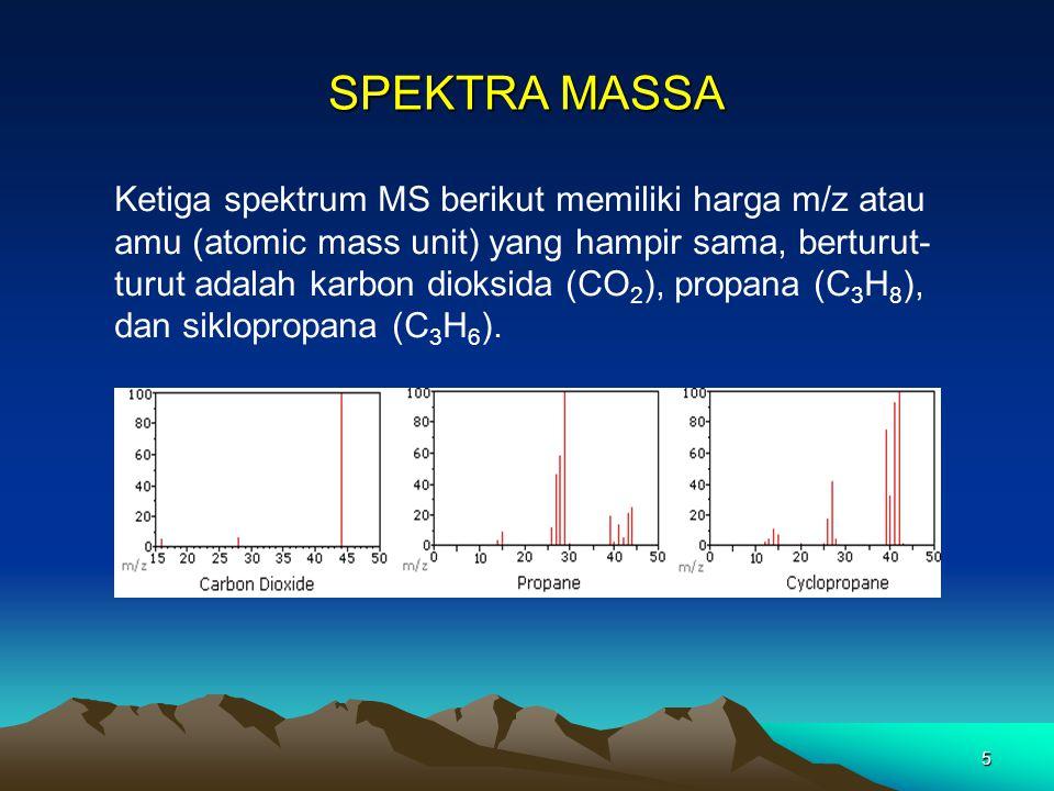 SPEKTRA MASSA Ketiga spektrum MS berikut memiliki harga m/z atau