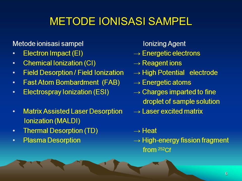 METODE IONISASI SAMPEL