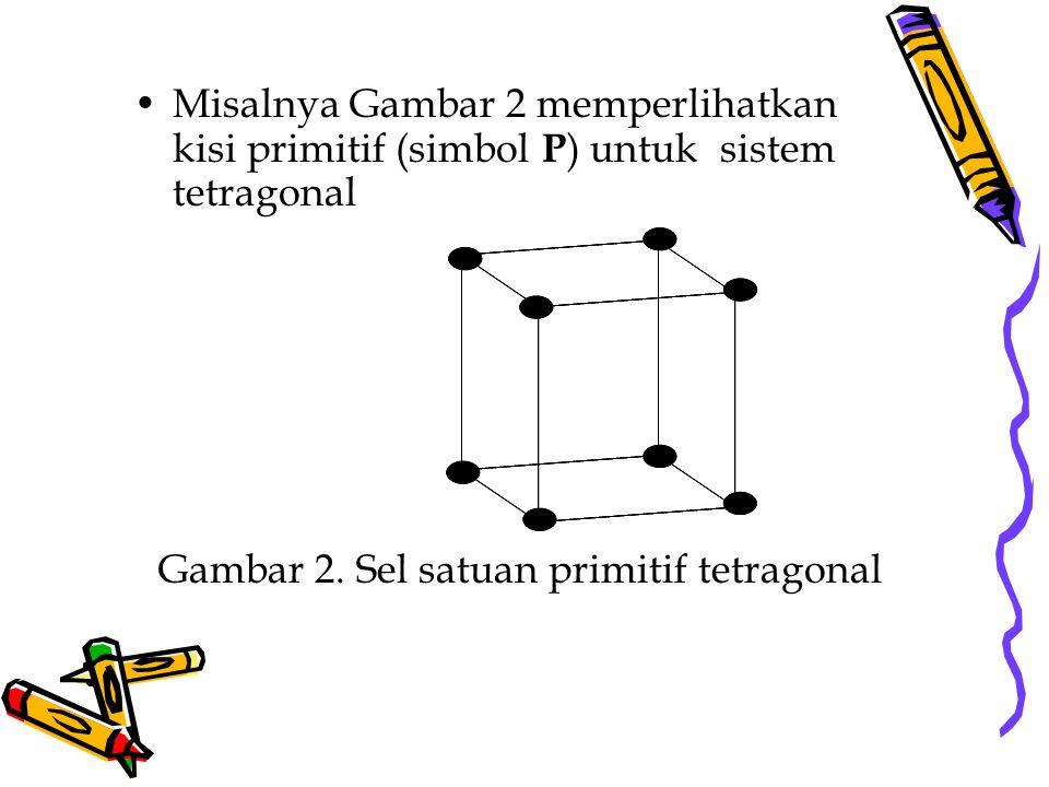 Gambar 2. Sel satuan primitif tetragonal