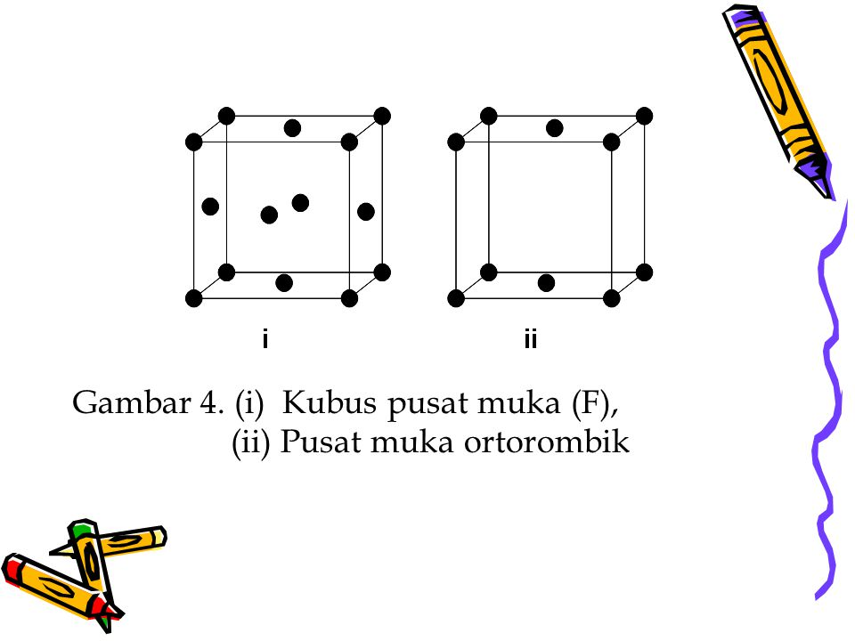 Gambar 4. (i) Kubus pusat muka (F),