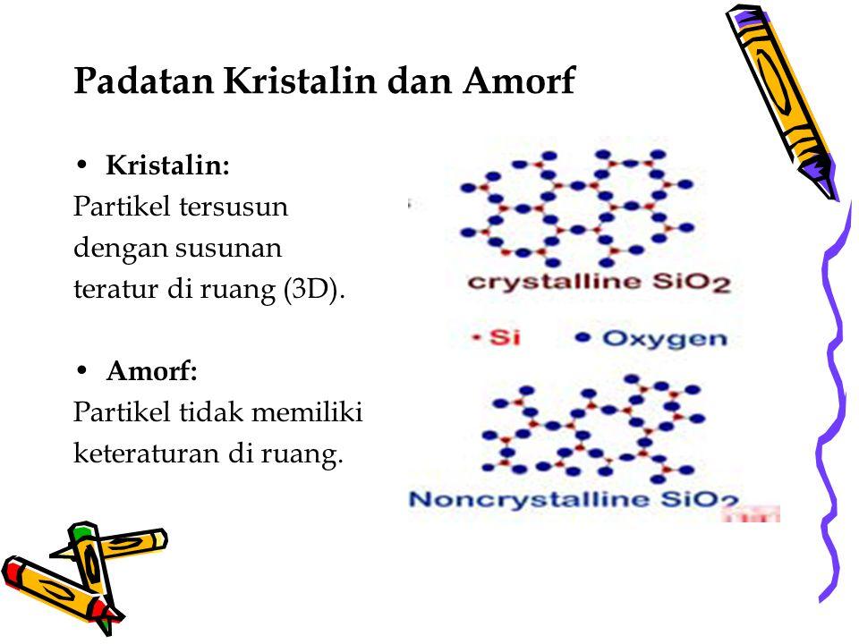 Padatan Kristalin dan Amorf