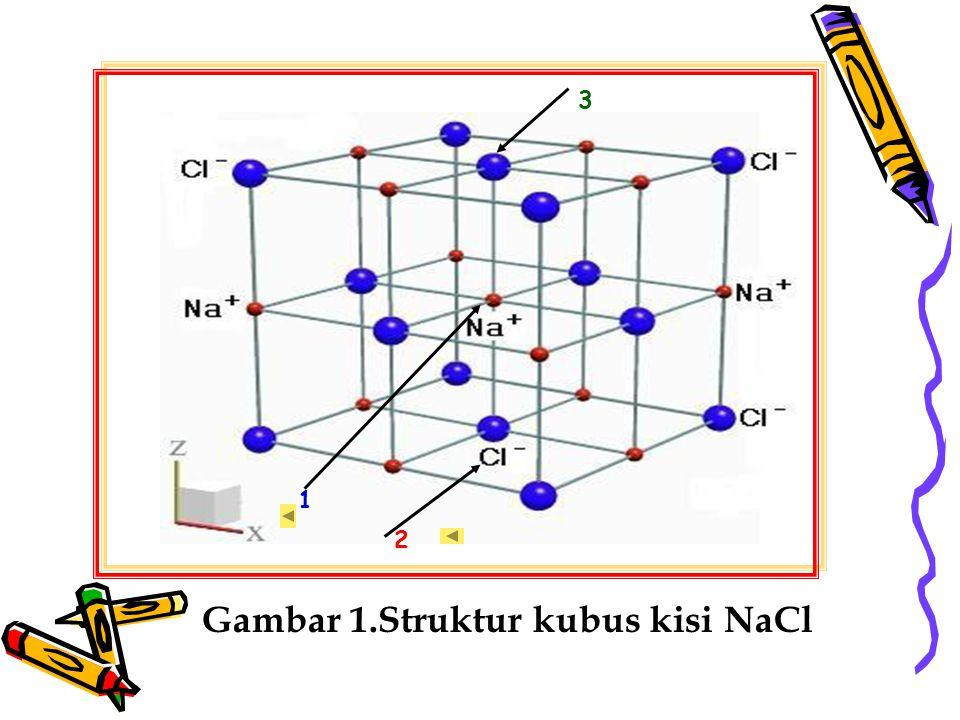 Gambar 1.Struktur kubus kisi NaCl