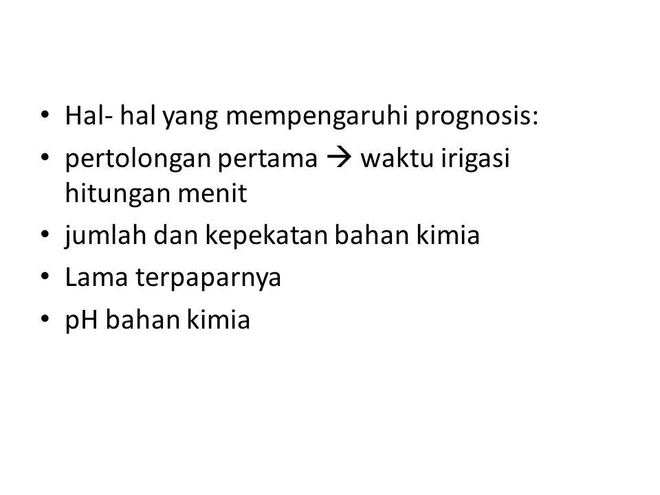 Hal- hal yang mempengaruhi prognosis: