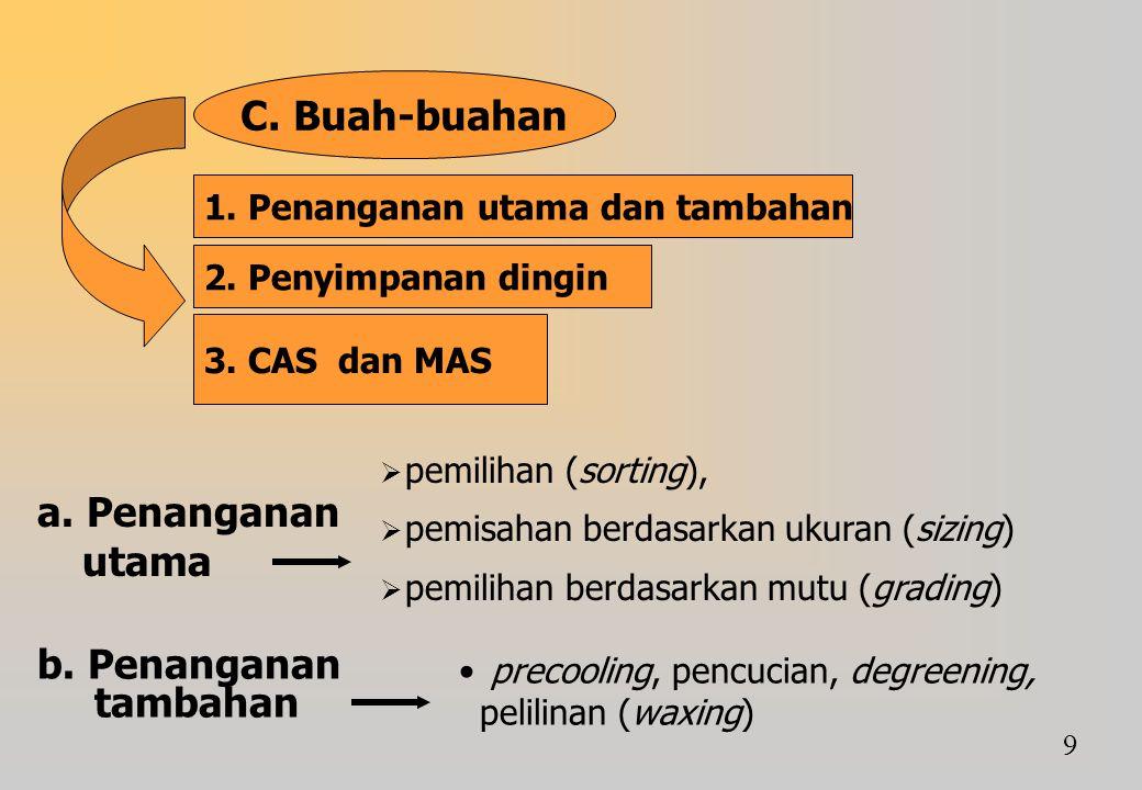 C. Buah-buahan a. Penanganan utama b. Penanganan tambahan