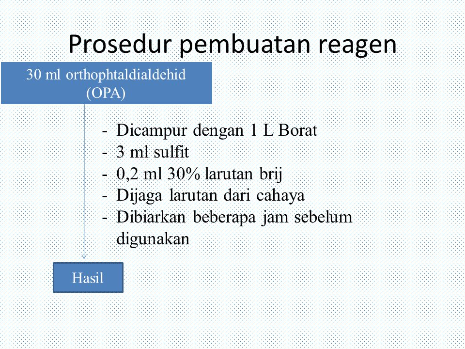 Prosedur pembuatan reagen