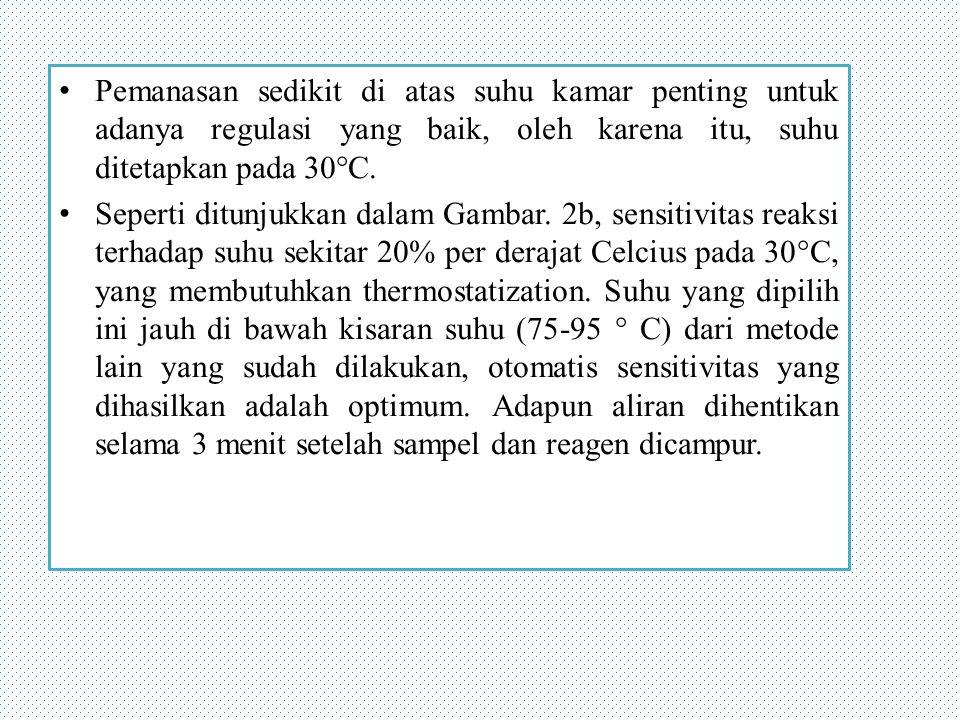 Pemanasan sedikit di atas suhu kamar penting untuk adanya regulasi yang baik, oleh karena itu, suhu ditetapkan pada 30°C.