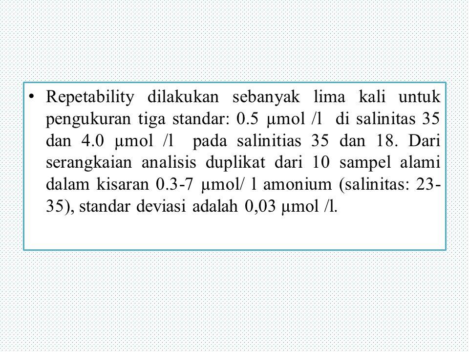 Repetability dilakukan sebanyak lima kali untuk pengukuran tiga standar: 0.5 µmol /l di salinitas 35 dan 4.0 µmol /l pada salinitias 35 dan 18.