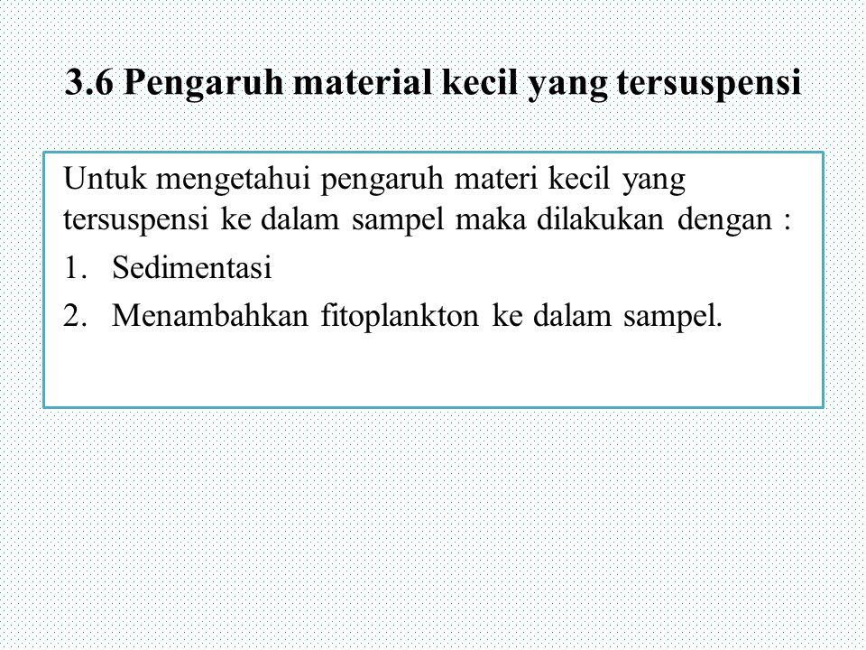 3.6 Pengaruh material kecil yang tersuspensi