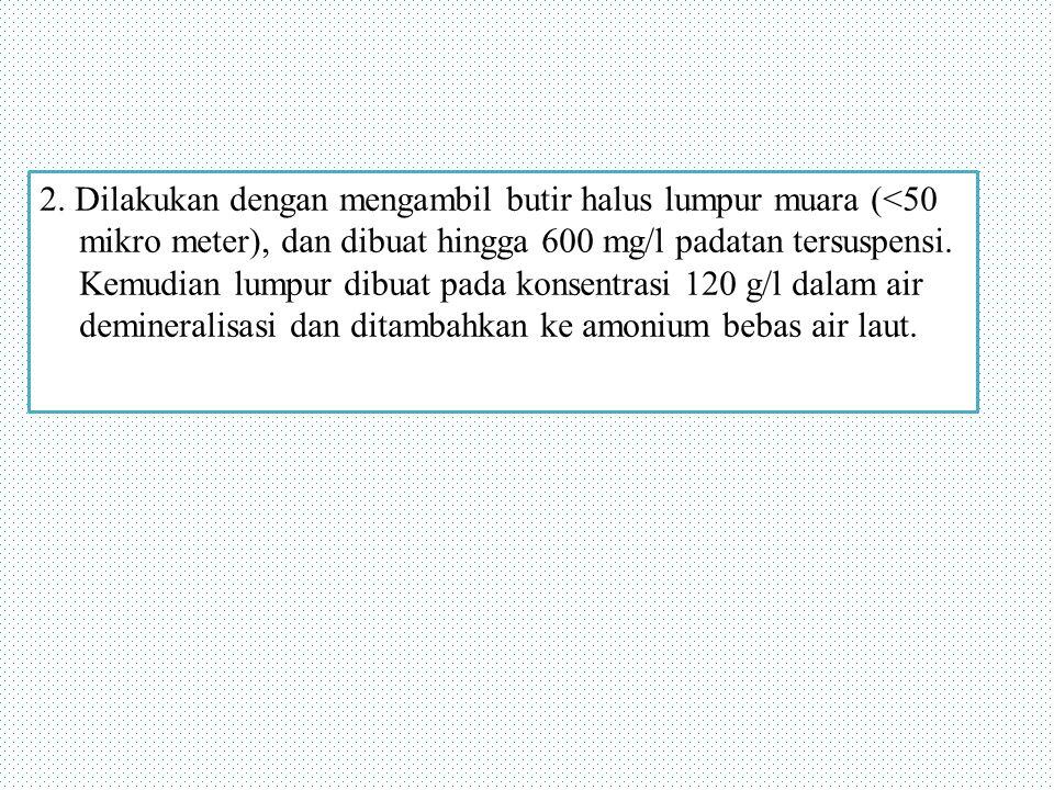 2. Dilakukan dengan mengambil butir halus lumpur muara (<50 mikro meter), dan dibuat hingga 600 mg/l padatan tersuspensi. Kemudian lumpur dibuat pada konsentrasi 120 g/l dalam air demineralisasi dan ditambahkan ke amonium bebas air laut.