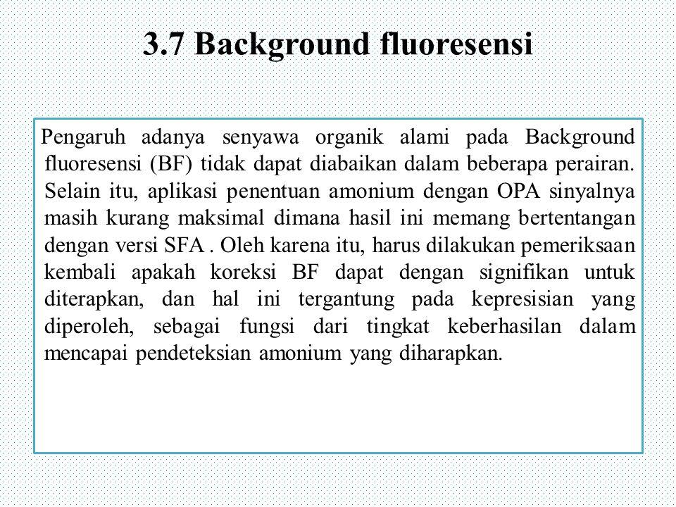 3.7 Background fluoresensi