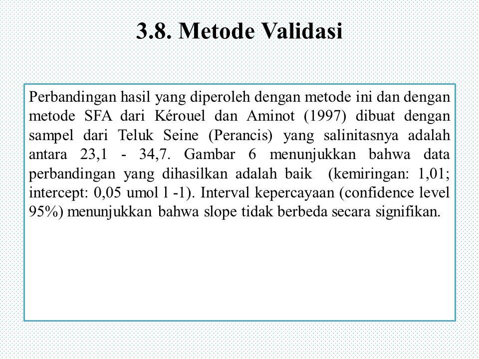 3.8. Metode Validasi