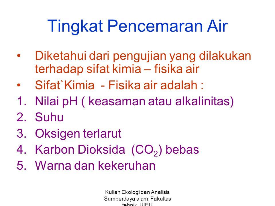 Tingkat Pencemaran Air