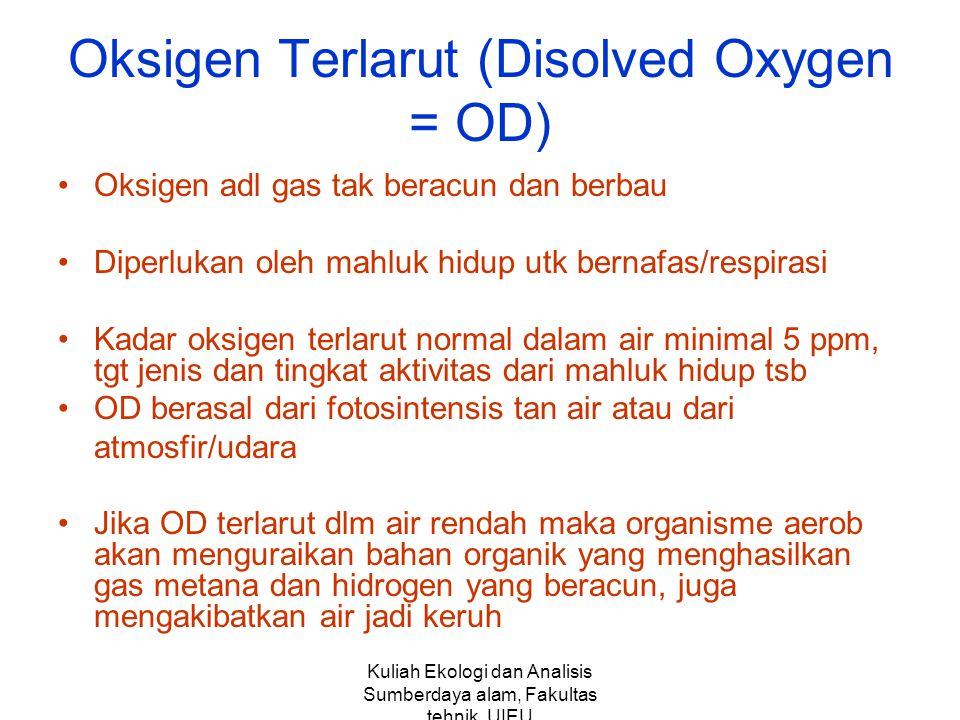 Oksigen Terlarut (Disolved Oxygen = OD)