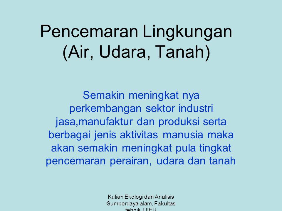 Pencemaran Lingkungan (Air, Udara, Tanah)