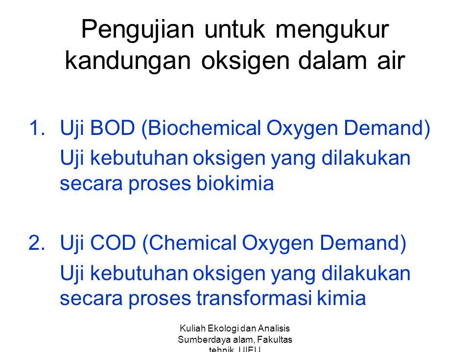 Pengujian untuk mengukur kandungan oksigen dalam air