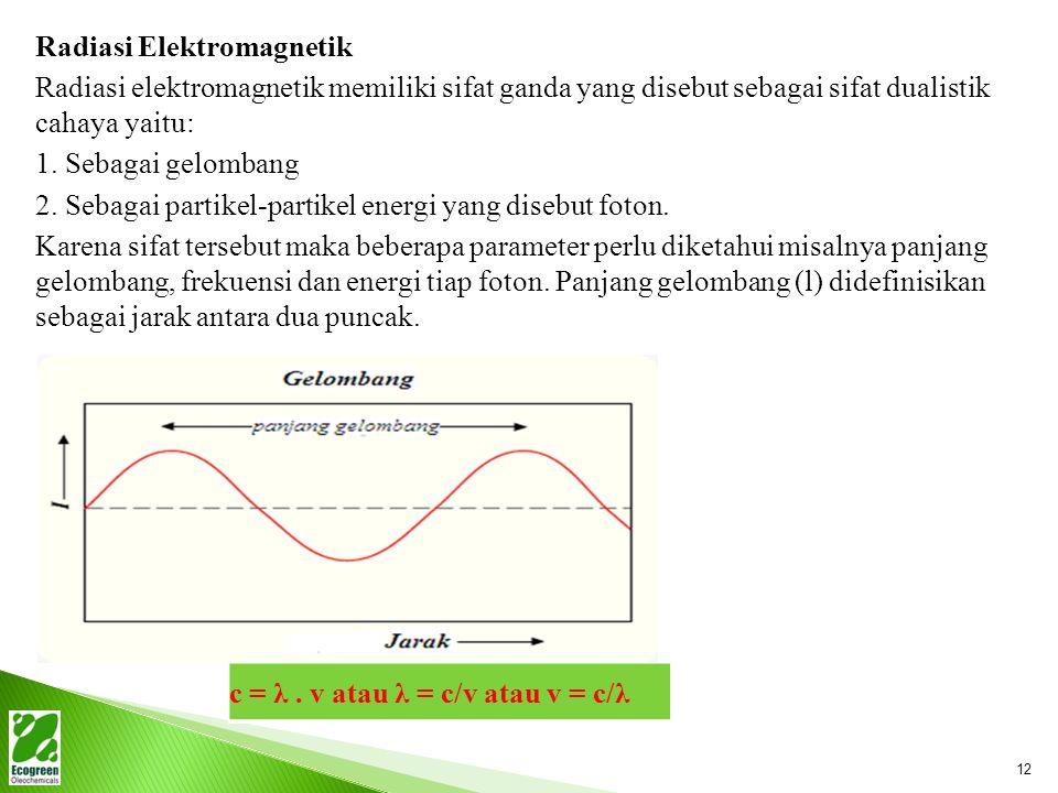 Radiasi Elektromagnetik Radiasi elektromagnetik memiliki sifat ganda yang disebut sebagai sifat dualistik cahaya yaitu: 1. Sebagai gelombang 2. Sebagai partikel-partikel energi yang disebut foton. Karena sifat tersebut maka beberapa parameter perlu diketahui misalnya panjang gelombang, frekuensi dan energi tiap foton. Panjang gelombang (l) didefinisikan sebagai jarak antara dua puncak.