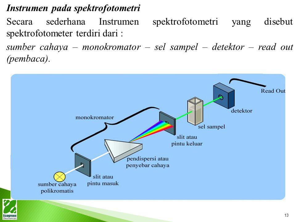 Instrumen pada spektrofotometri Secara sederhana Instrumen spektrofotometri yang disebut spektrofotometer terdiri dari : sumber cahaya – monokromator – sel sampel – detektor – read out (pembaca).