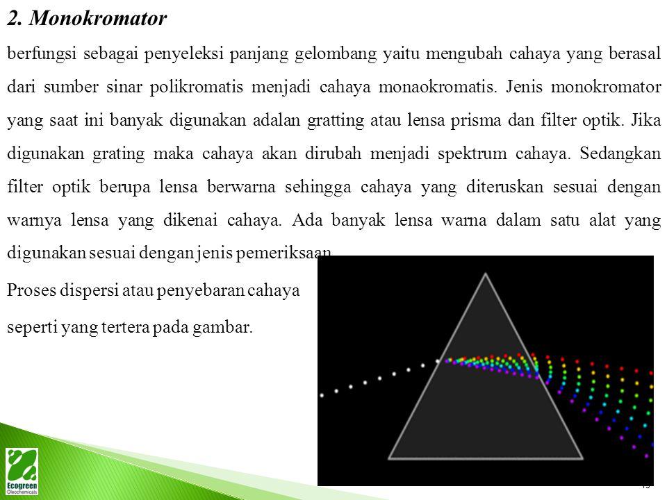 2. Monokromator