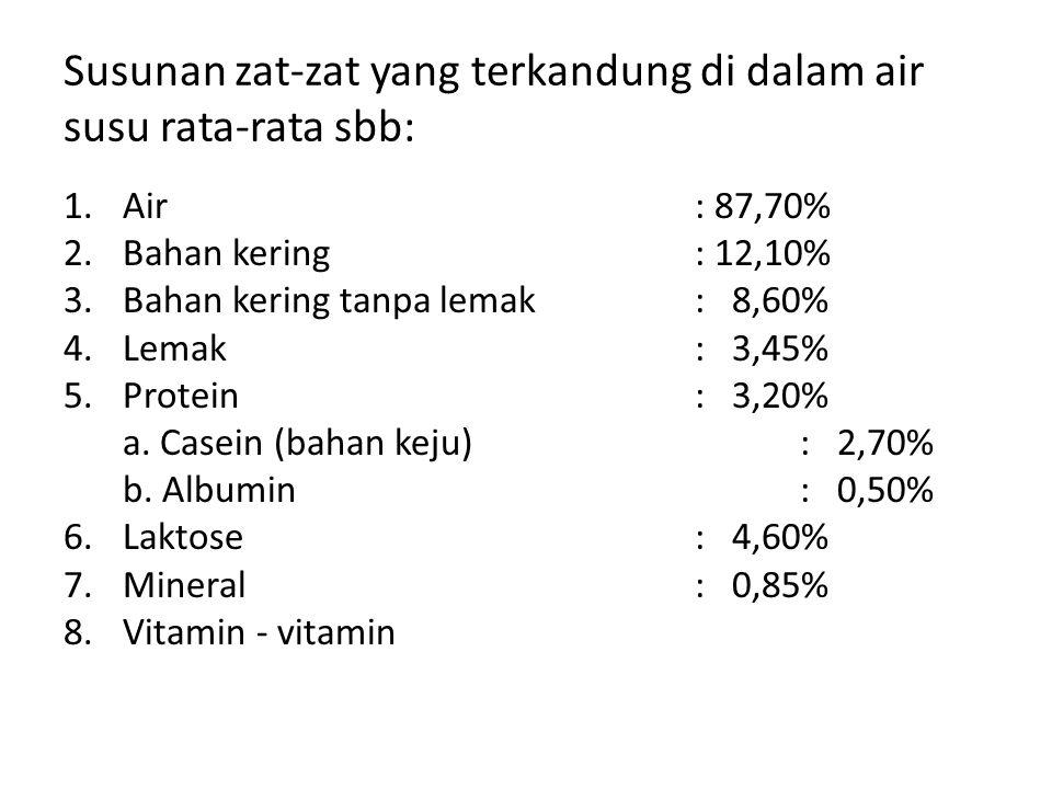 Susunan zat-zat yang terkandung di dalam air susu rata-rata sbb: