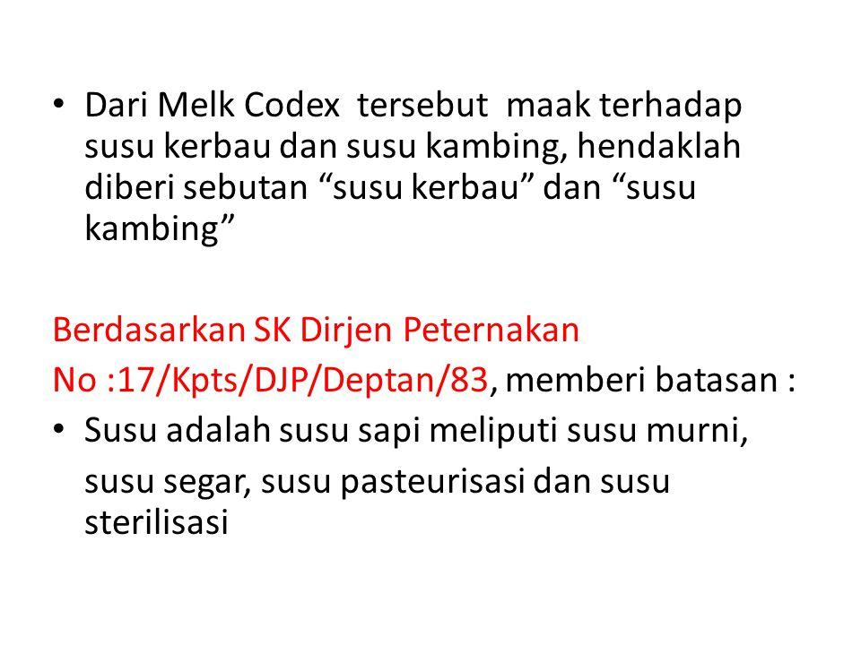 Dari Melk Codex tersebut maak terhadap susu kerbau dan susu kambing, hendaklah diberi sebutan susu kerbau dan susu kambing