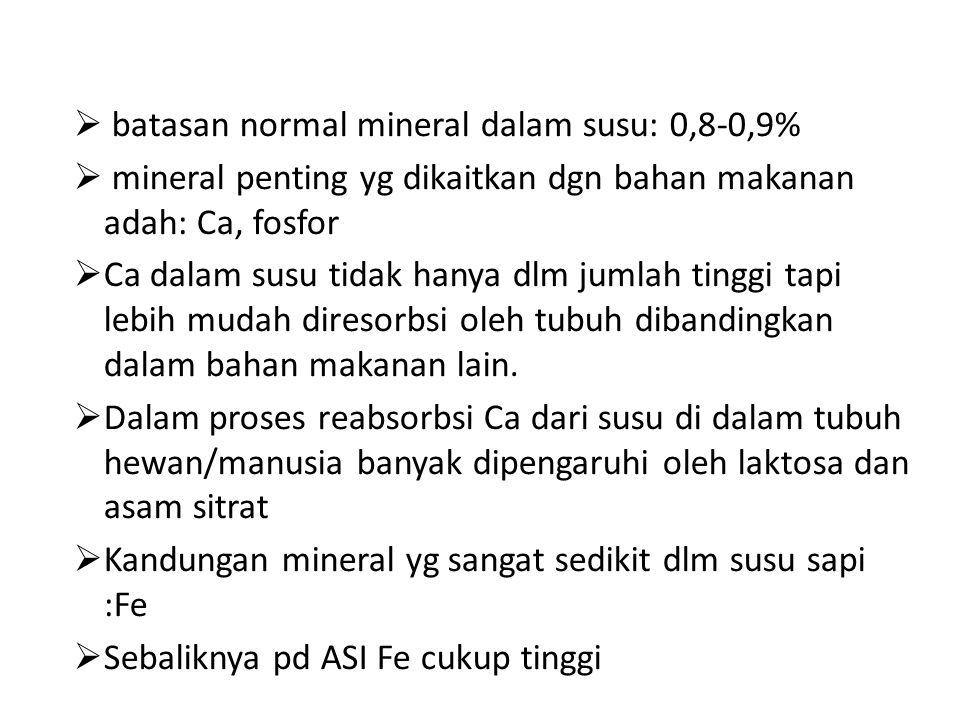 batasan normal mineral dalam susu: 0,8-0,9%