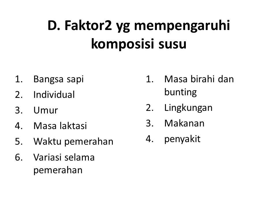 D. Faktor2 yg mempengaruhi komposisi susu