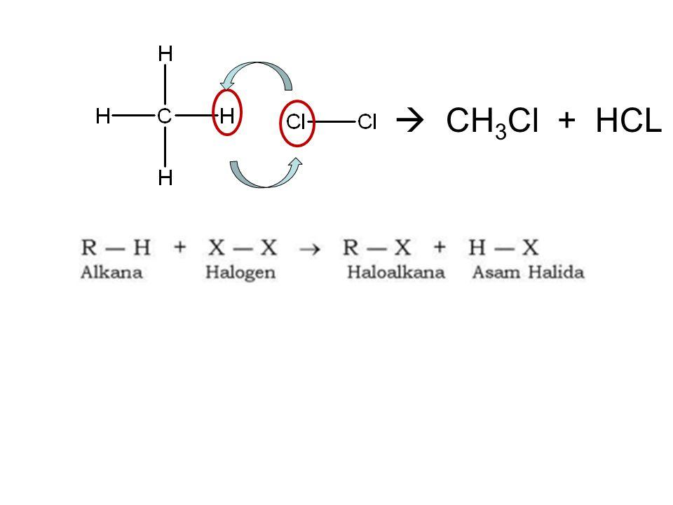  CH3Cl + HCL