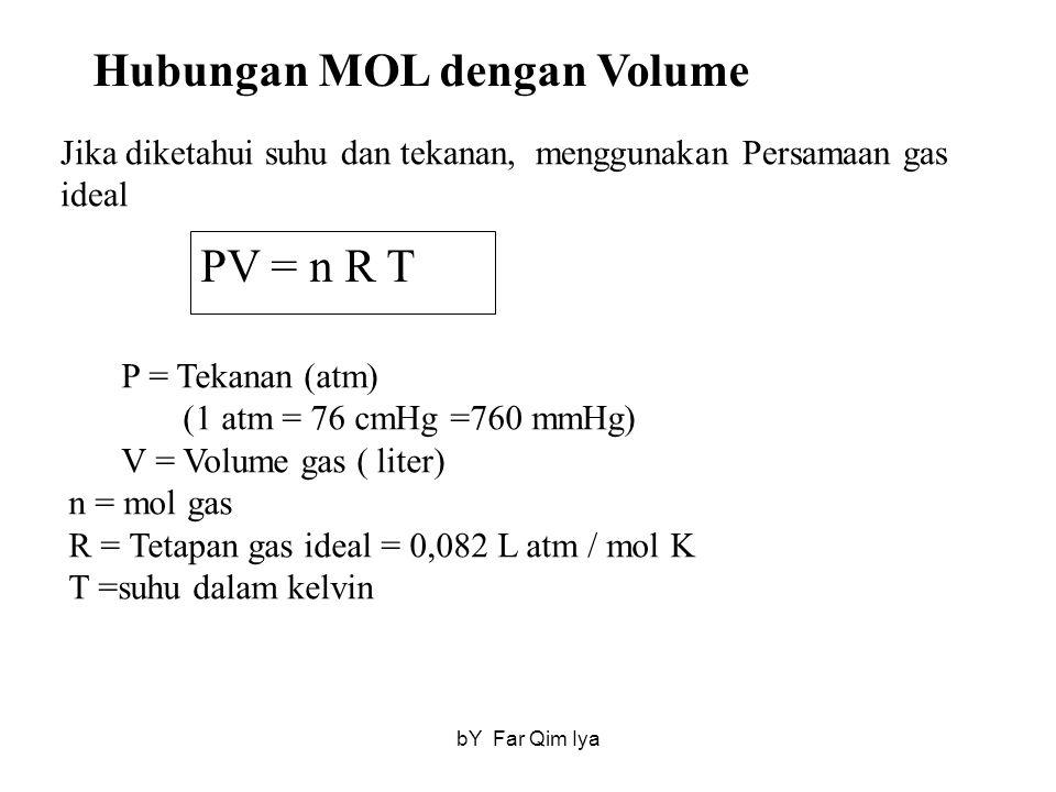 Hubungan MOL dengan Volume