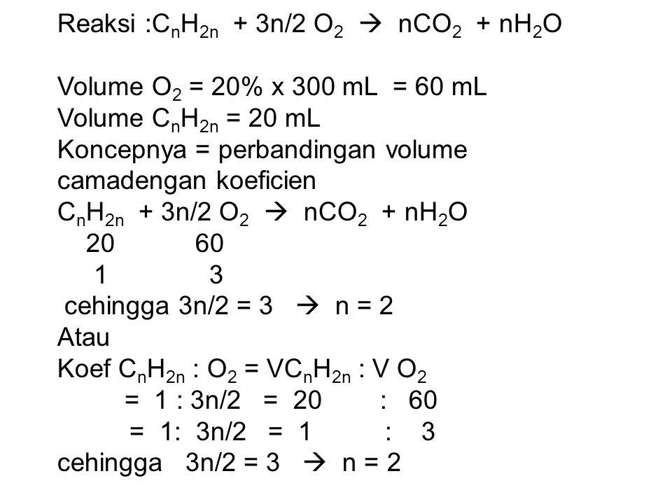 Reaksi :CnH2n + 3n/2 O2  nCO2 + nH2O