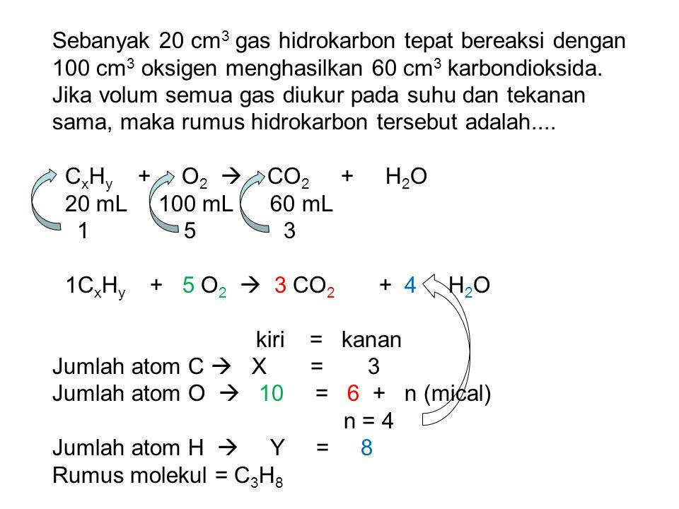 Sebanyak 20 cm3 gas hidrokarbon tepat bereaksi dengan 100 cm3 oksigen menghasilkan 60 cm3 karbondioksida. Jika volum semua gas diukur pada suhu dan tekanan sama, maka rumus hidrokarbon tersebut adalah....
