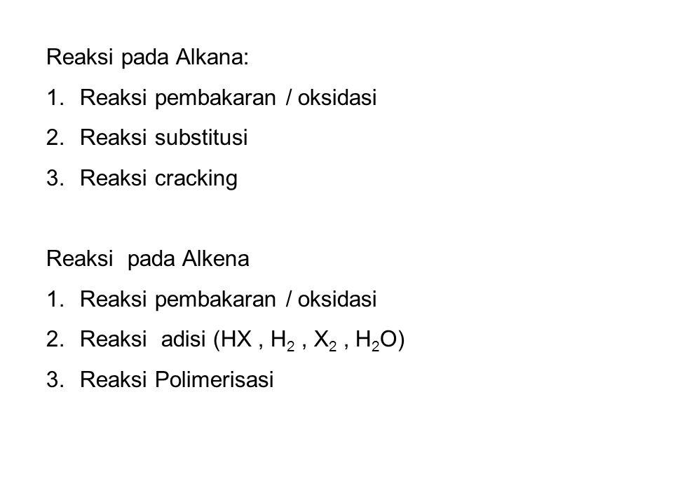 Reaksi pada Alkana: Reaksi pembakaran / oksidasi. Reaksi substitusi. Reaksi cracking. Reaksi pada Alkena.