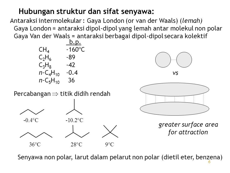 Hubungan struktur dan sifat senyawa: