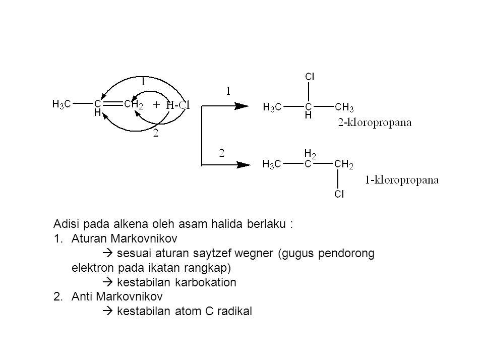 Adisi pada alkena oleh asam halida berlaku :