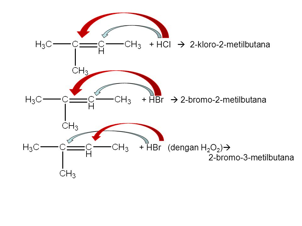 + HCl  2-kloro-2-metilbutana