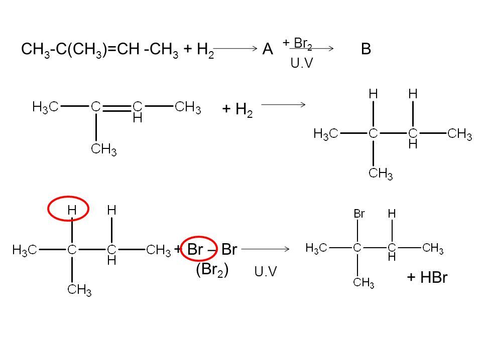 U.V + Br2 CH3-C(CH3)=CH -CH3 + H2 A B + H2 + Br – Br (Br2) U.V + HBr