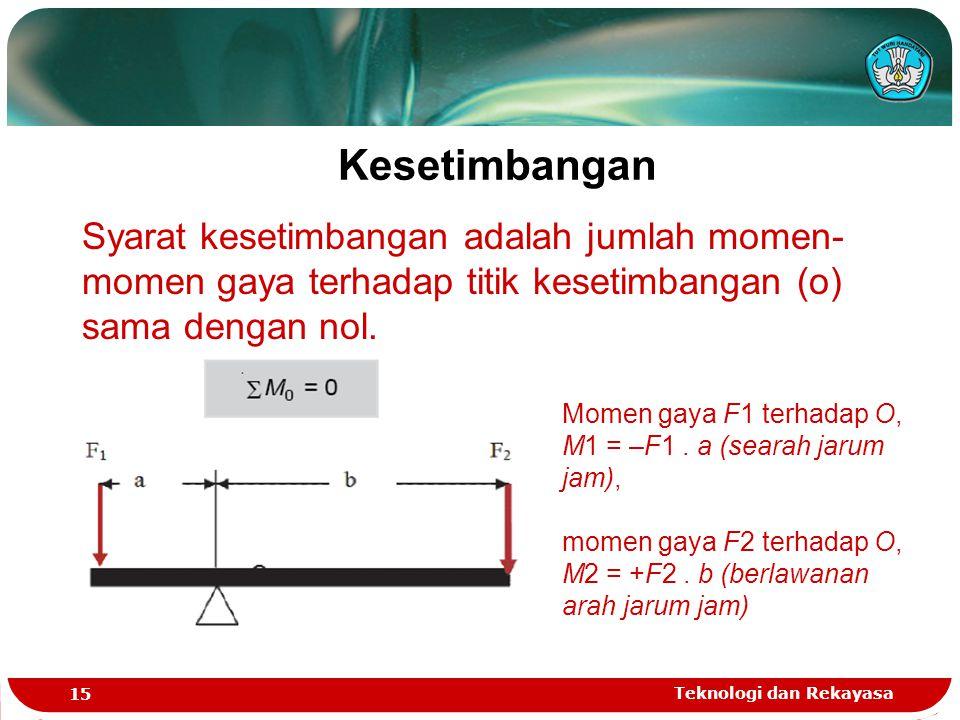 Kesetimbangan Syarat kesetimbangan adalah jumlah momen-momen gaya terhadap titik kesetimbangan (o) sama dengan nol.