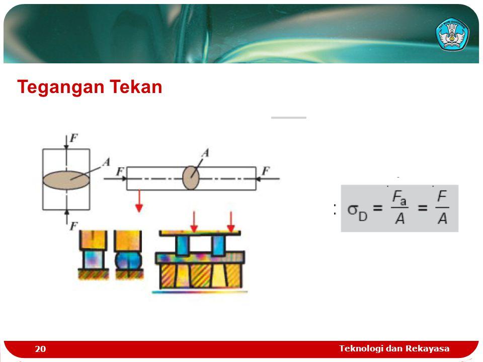 Tegangan Tekan Teknologi dan Rekayasa