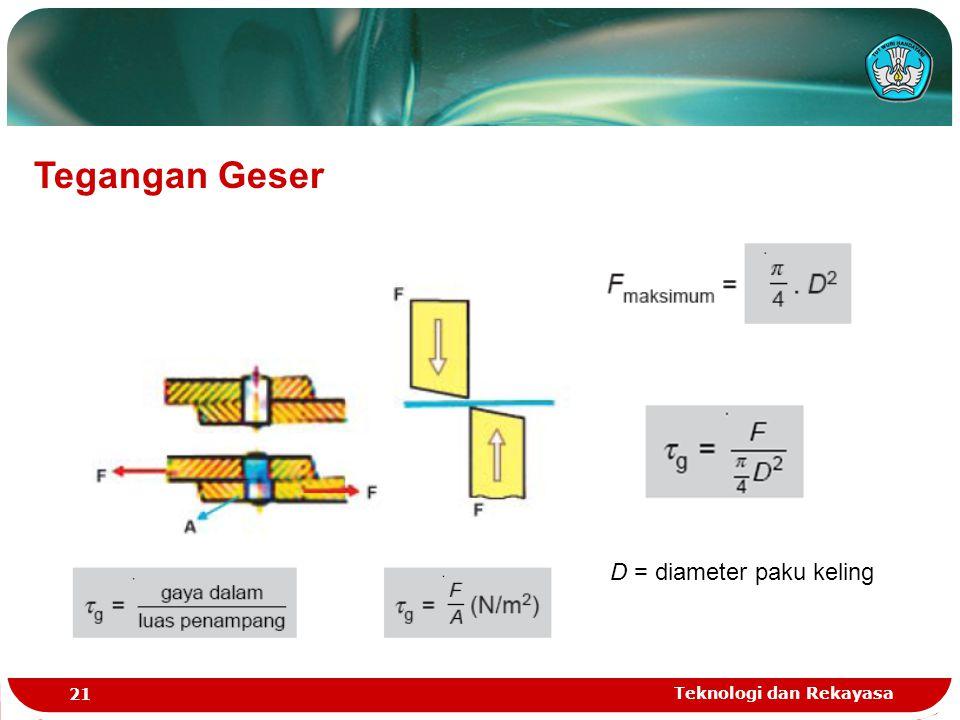 Tegangan Geser D = diameter paku keling Teknologi dan Rekayasa