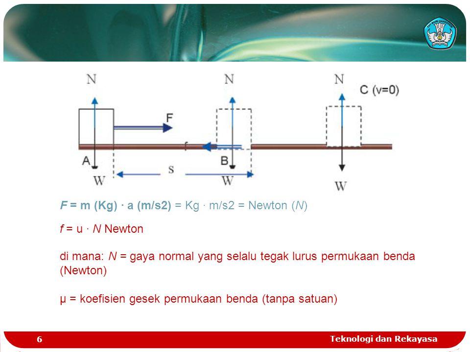 F = m (Kg) · a (m/s2) = Kg · m/s2 = Newton (N)
